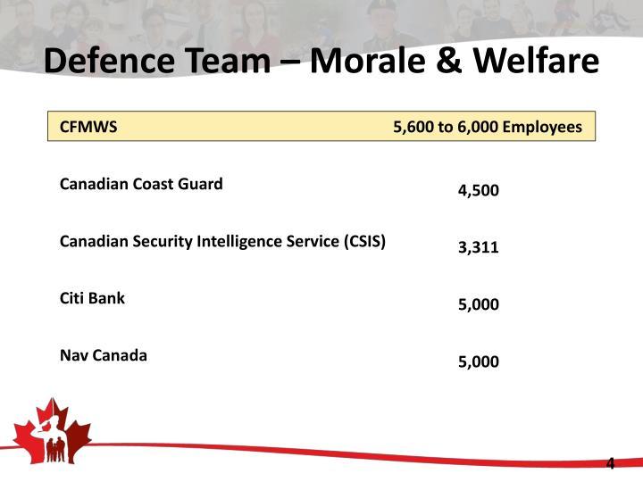 Defence Team – Morale & Welfare