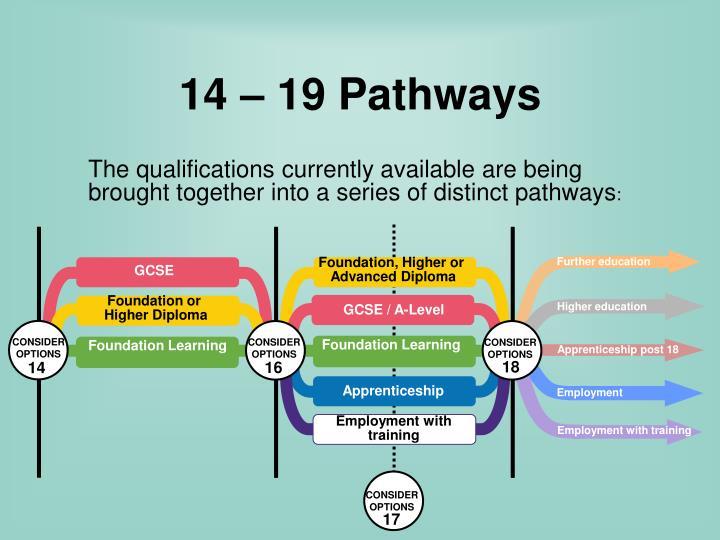 14 – 19 Pathways