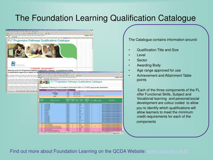 The Foundation Learning Qualification Catalogue