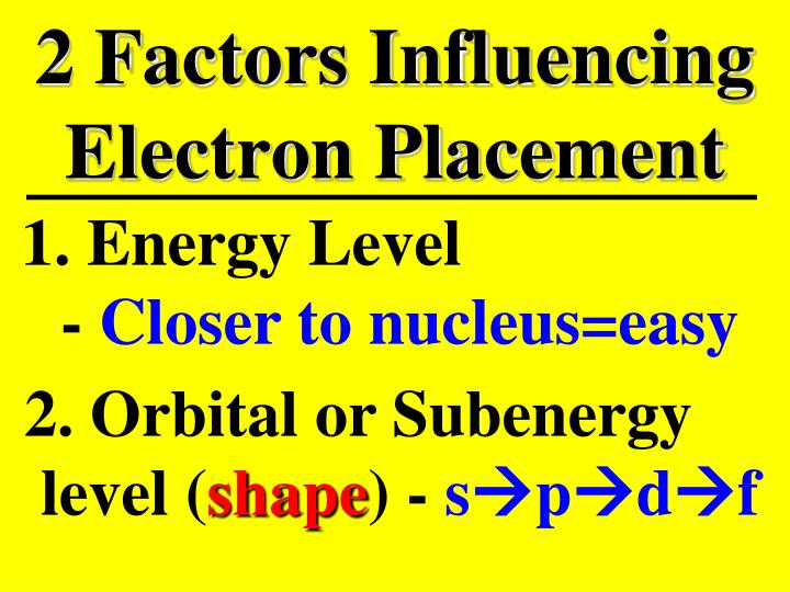 2 Factors Influencing Electron Placement