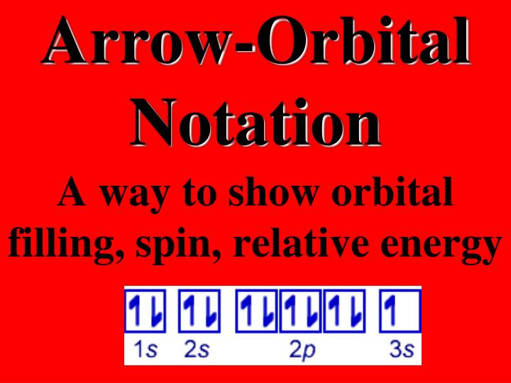Arrow-Orbital Notation