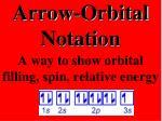 arrow orbital notation
