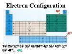 electron configuration1