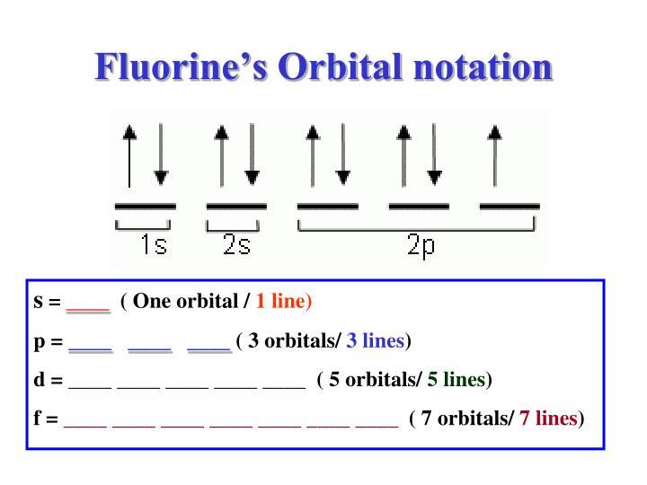 Fluorine's Orbital notation