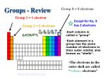 groups review