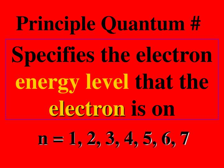 Specifies the electron