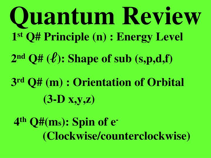 Quantum Review