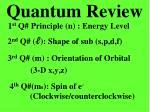 quantum review