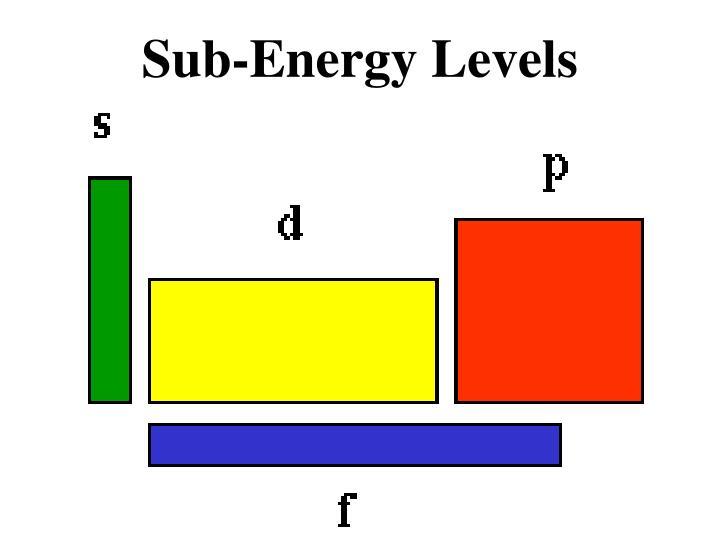 Sub-Energy Levels