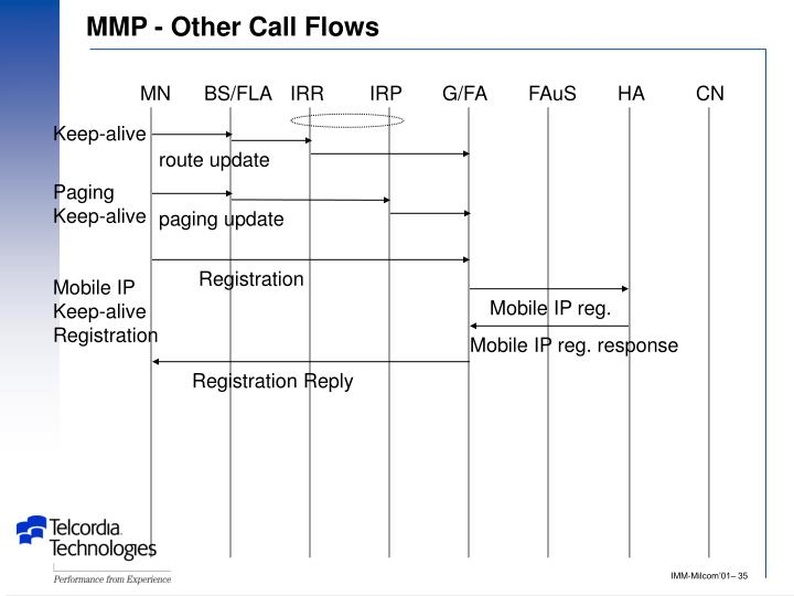 MMP - Other Call Flows