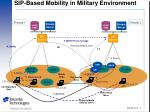 sip based mobility in military environment