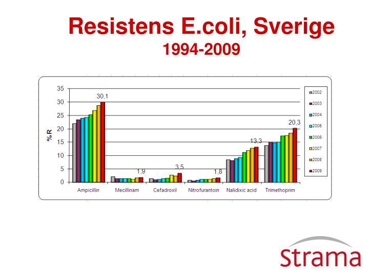 Resistens E.coli, Sverige
