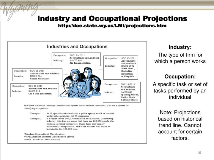 Industry and Occupational Projections