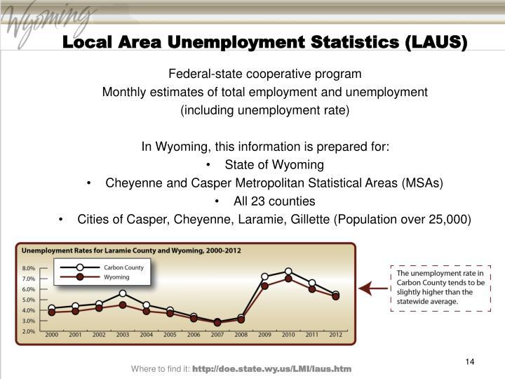 Local Area Unemployment Statistics (LAUS)