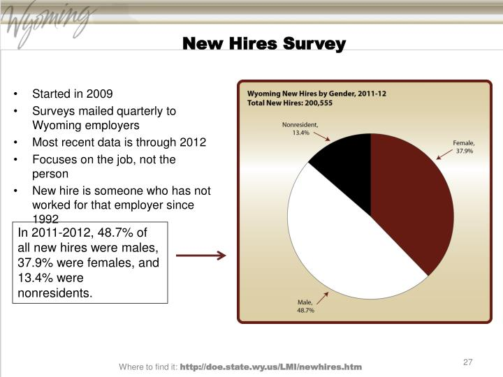 New Hires Survey