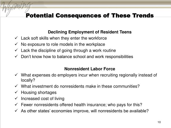 Potential Consequences of These Trends