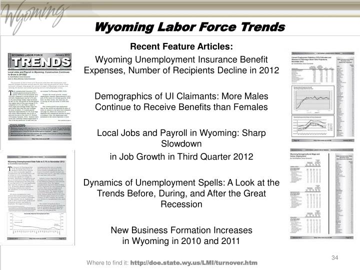 Wyoming Labor Force Trends