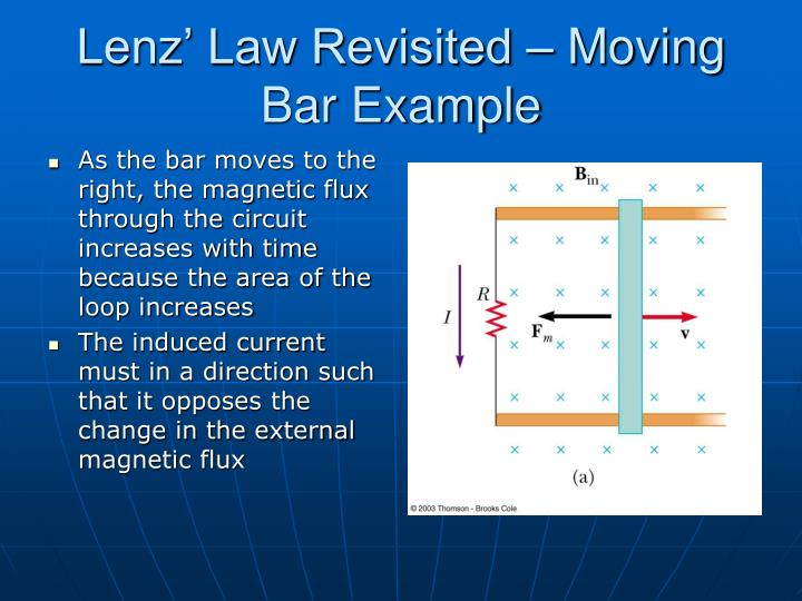 Lenz' Law Revisited – Moving Bar Example