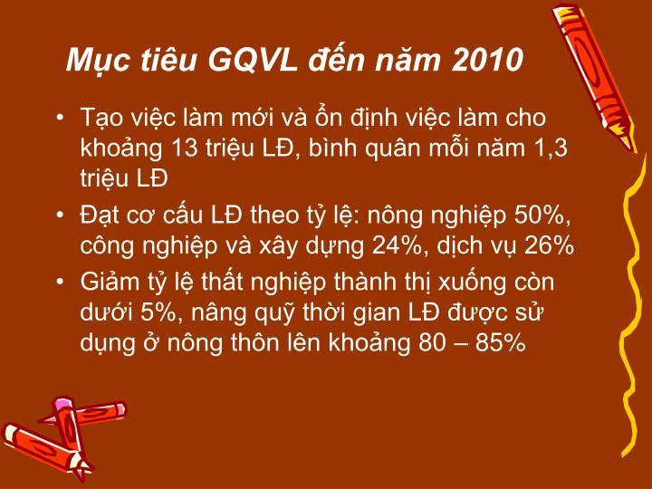 Mục tiêu GQVL đến năm 2010
