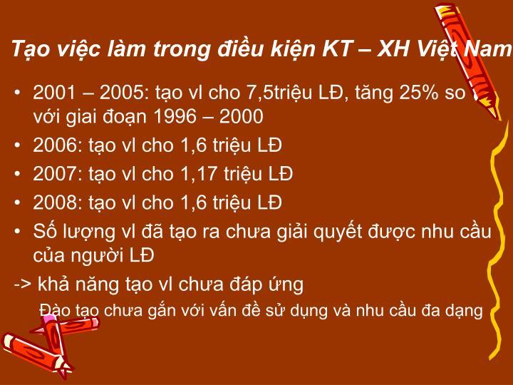 Tạo việc làm trong điều kiện KT – XH Việt Nam