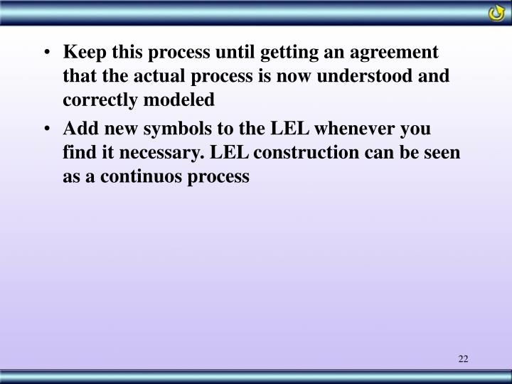 Keep this process until getting an agreement that the actual process is now understood and correctly modeled