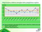 reguliuojam e lektros energijos kain palyginimas regione
