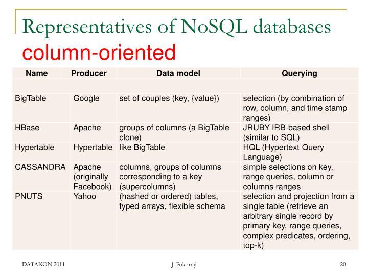 Representatives of NoSQL databases