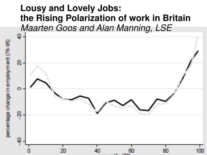 Lousy and Lovely Jobs: