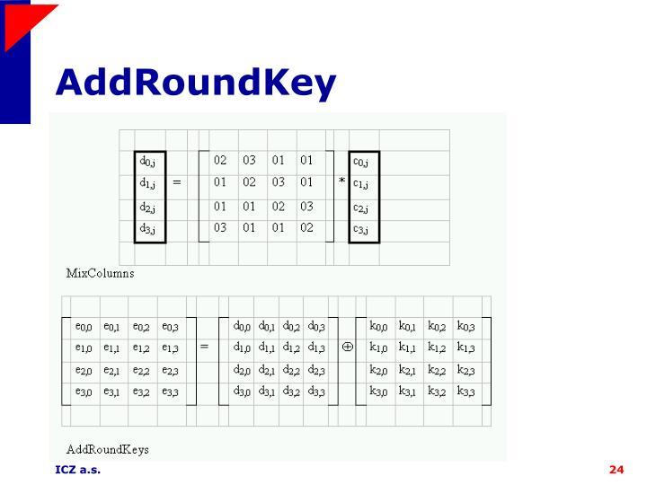 AddRoundKey