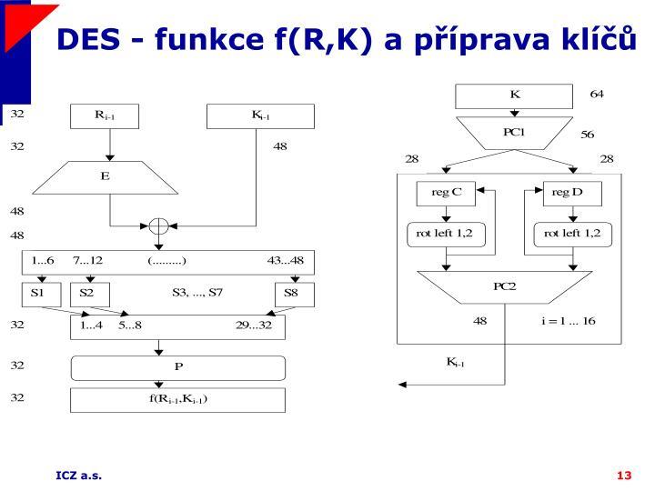 DES - funkce f(R,K) a příprava klíčů