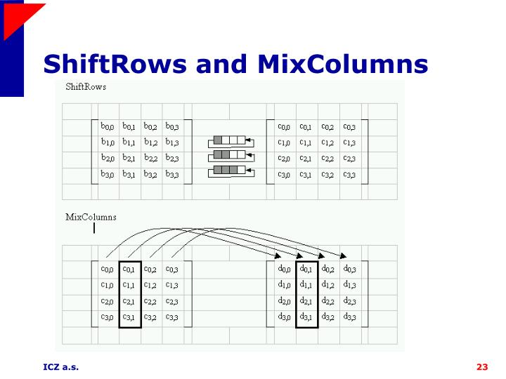 ShiftRows and MixColumns