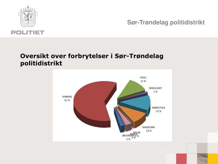 Oversikt over forbrytelser i Sør-Trøndelag politidistrikt