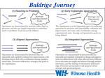 baldrige journey