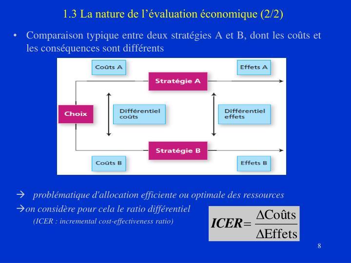 1.3 La nature de l'évaluation économique (2/2)