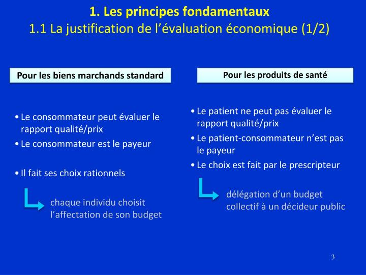 1 les principes fondamentaux 1 1 la justification de l valuation conomique 1 2