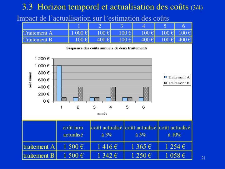 Impact de l'actualisation sur l'estimation des coûts