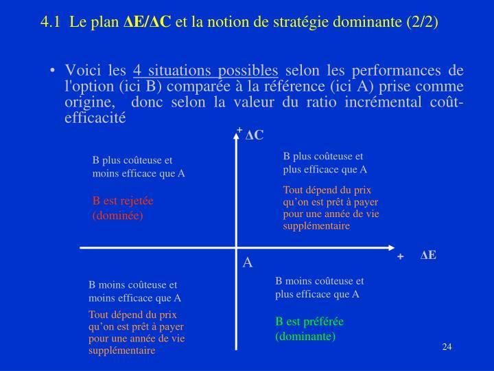 4.1  Le plan