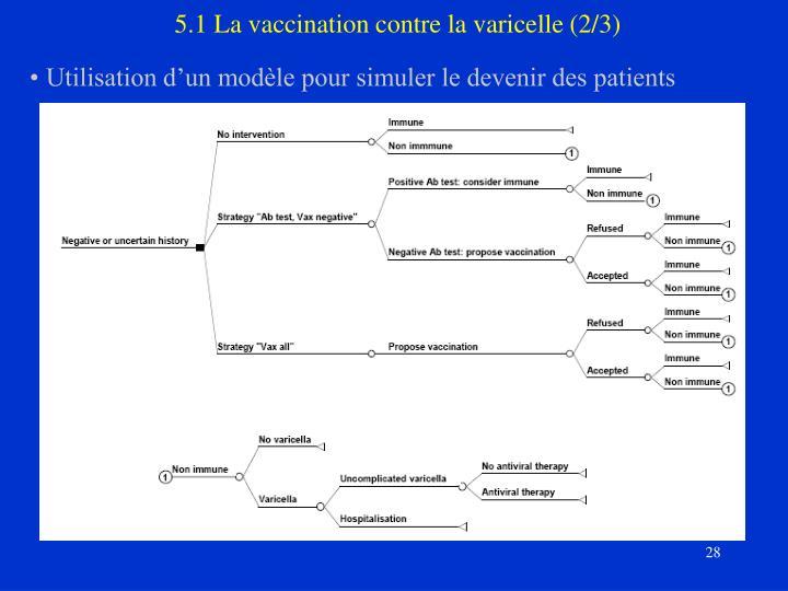 5.1 La vaccination contre la varicelle (2/3)