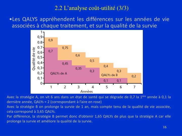 2.2 L'analyse coût-utilité (3/3)