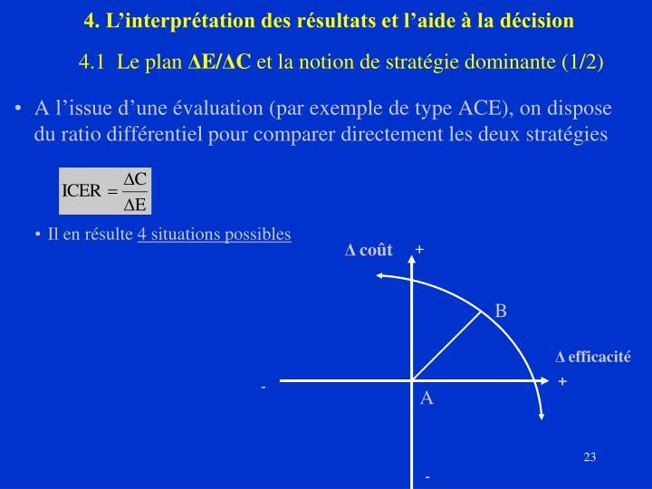 4. L'interprétation des résultats et l'aide à la décision