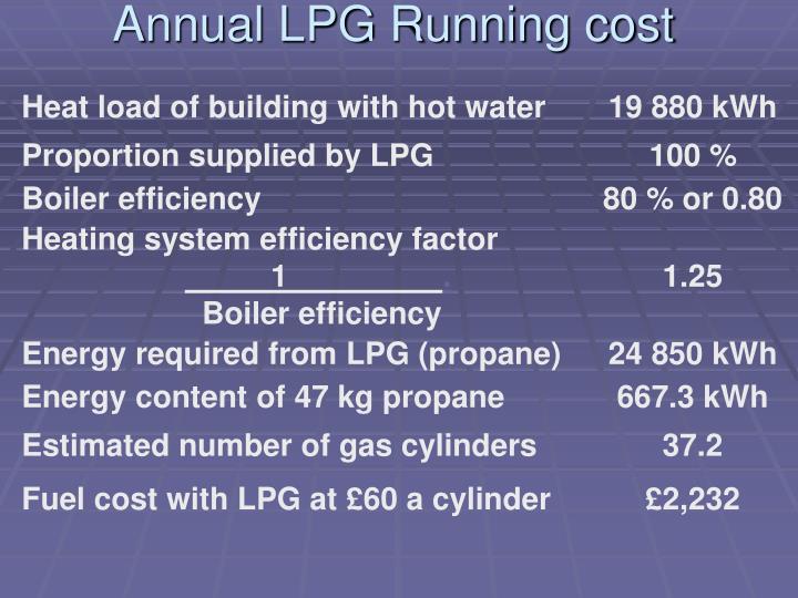 Annual LPG Running cost