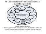pbl as educational model practice at aau students experiences