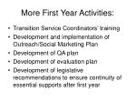 more first year activities