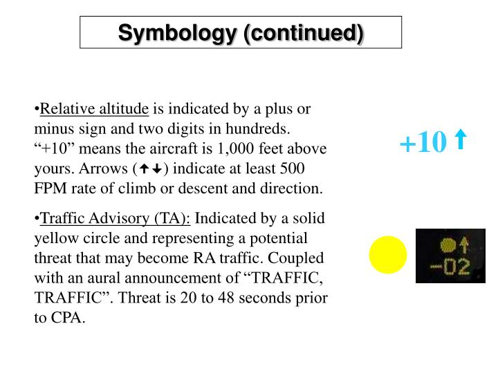 Symbology (continued)