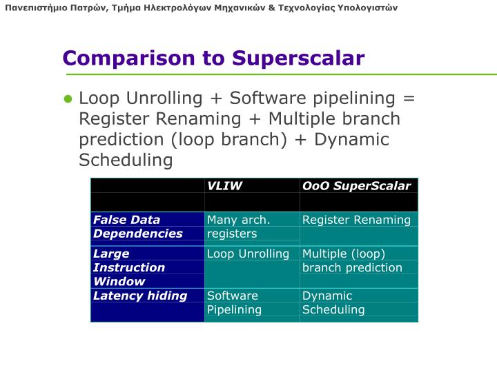 Comparison to Superscalar
