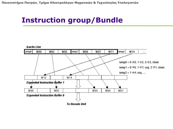 Instruction group/Bundle