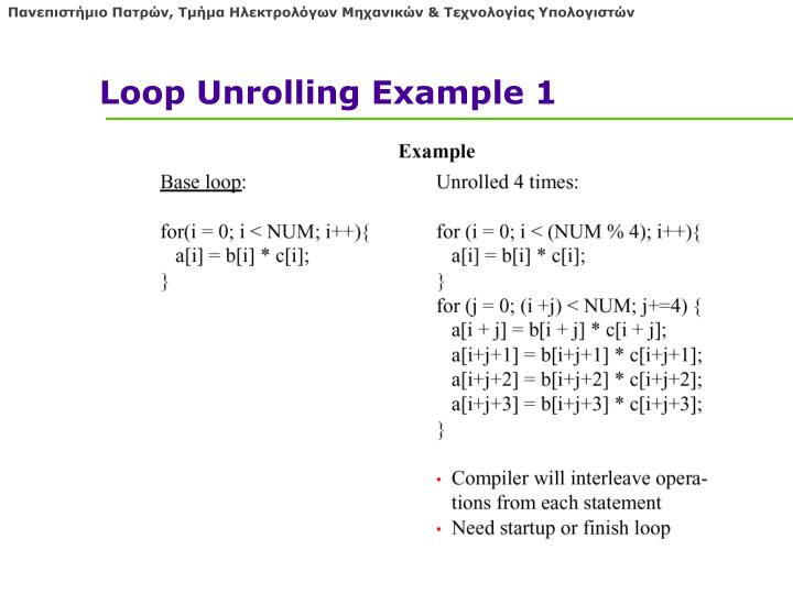 Loop Unrolling Example 1