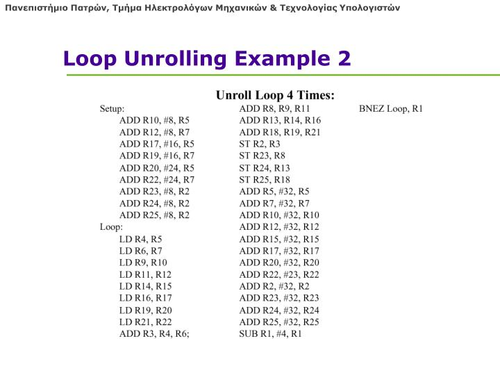 Loop Unrolling Example 2