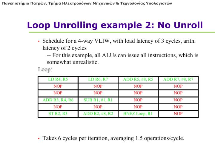 Loop Unrolling example 2: No Unroll