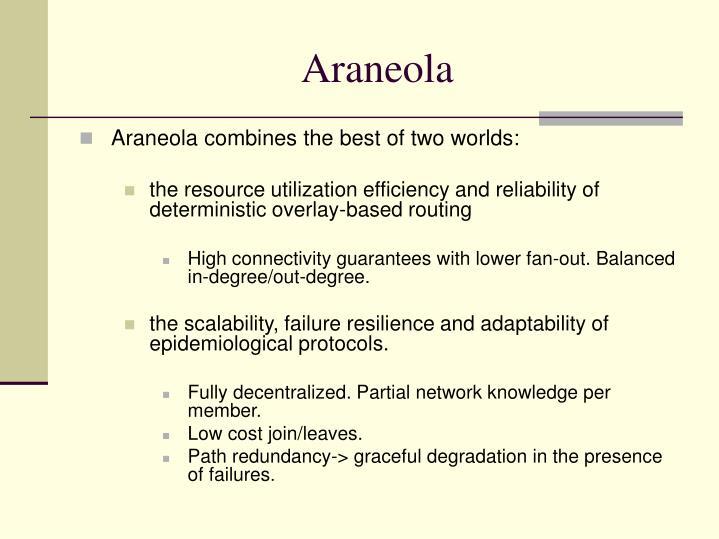 Araneola